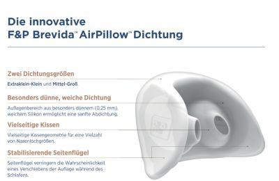 Fisher & Paykel Brevida CPAP Maske
